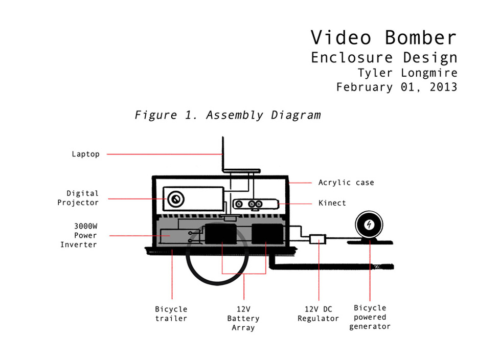 Video Bomber shell design sketch 2013 01