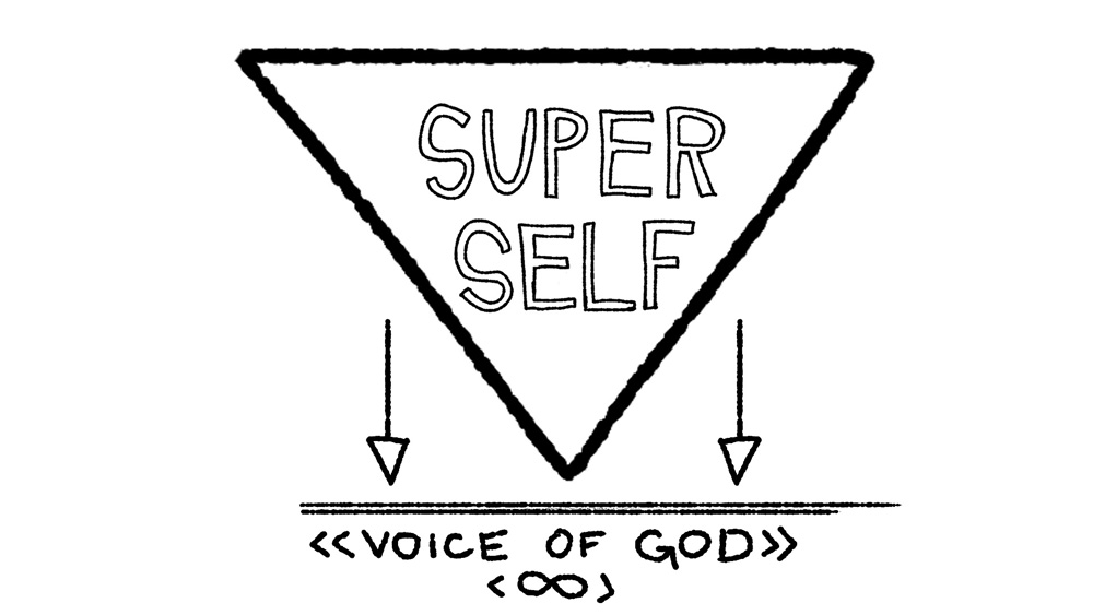 05 - super self vs voice of god