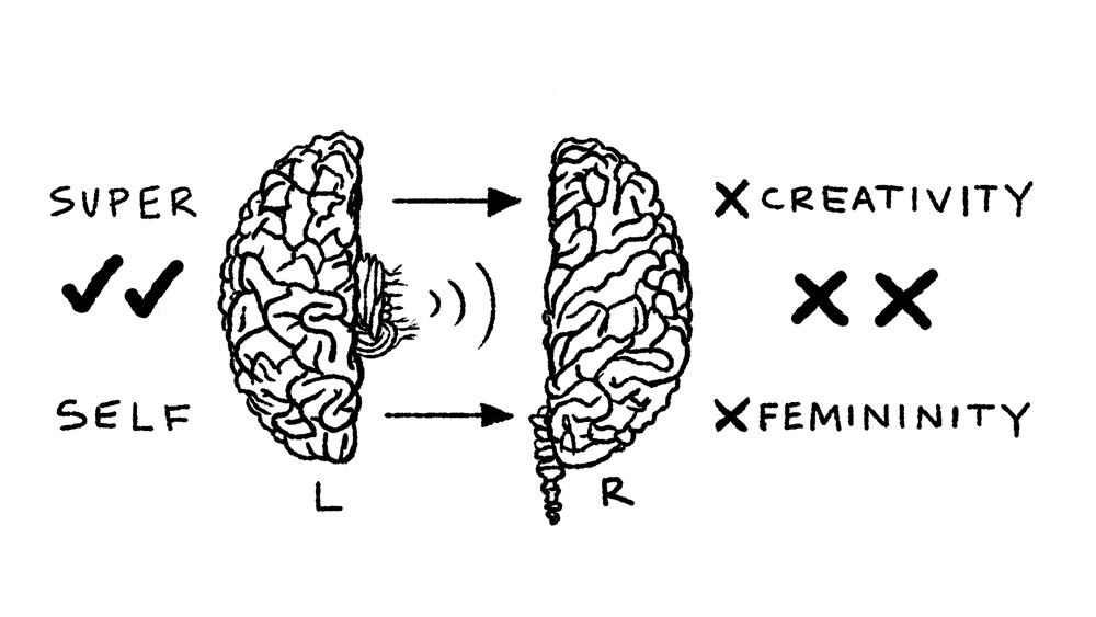 09 - left brain vs right brain