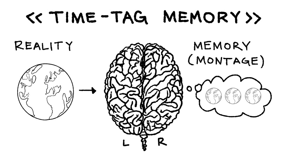 26 - time-tag memory